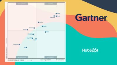HubSpot, líder del cuadrante de Gartner