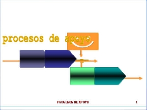 PROCESOS DE APOYO