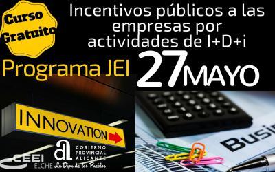 Incentivos p�blicos a las empresas por actividades de I+D+i.