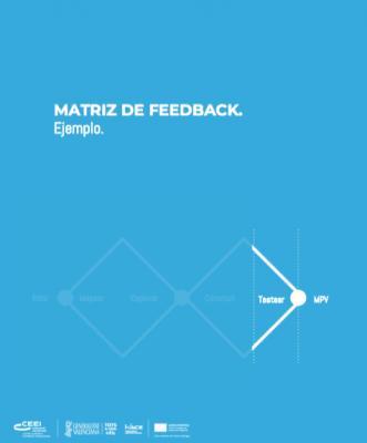 Matriz Feedback