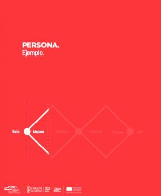 Persona Ejemplo