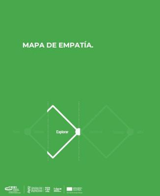 mapa de empatia