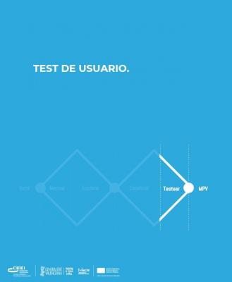 test de usuario