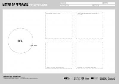 Matriz de feedback. TEMPLATE