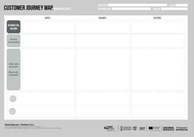 Customer Jouney Map.TEMPLATE