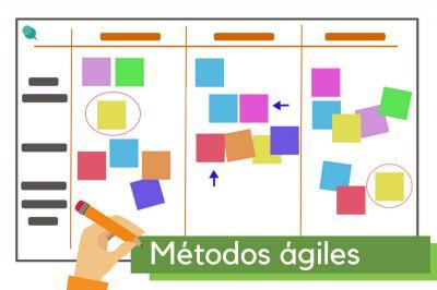 Consells per aplicar metodologies àgils a la teua empresa amb èxit