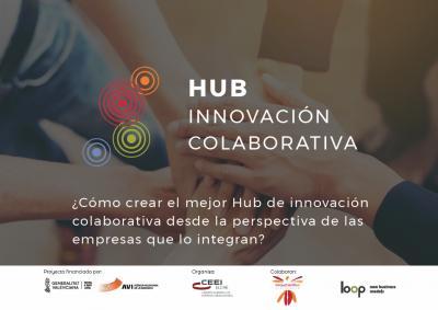 Resumen HUB de Innovación Colaborativa