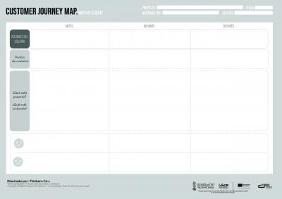 Customer Journey Map (Mapear) TEMPLATE