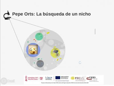 Pepe Orts: la cerca d'un nínxol