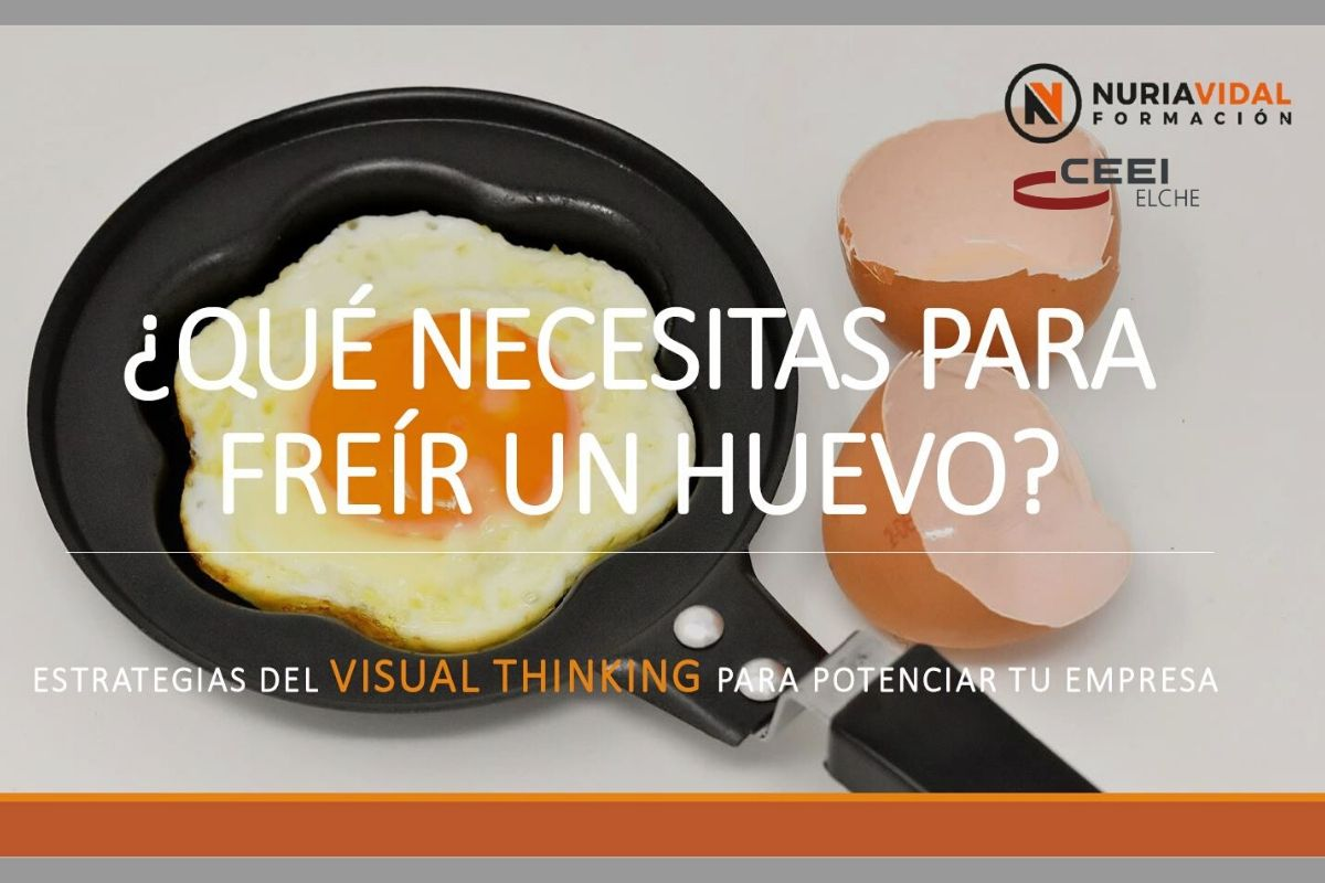 jornada visual thinking