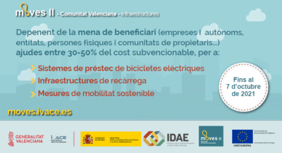 ayudas IVACE Moves infraestructuras