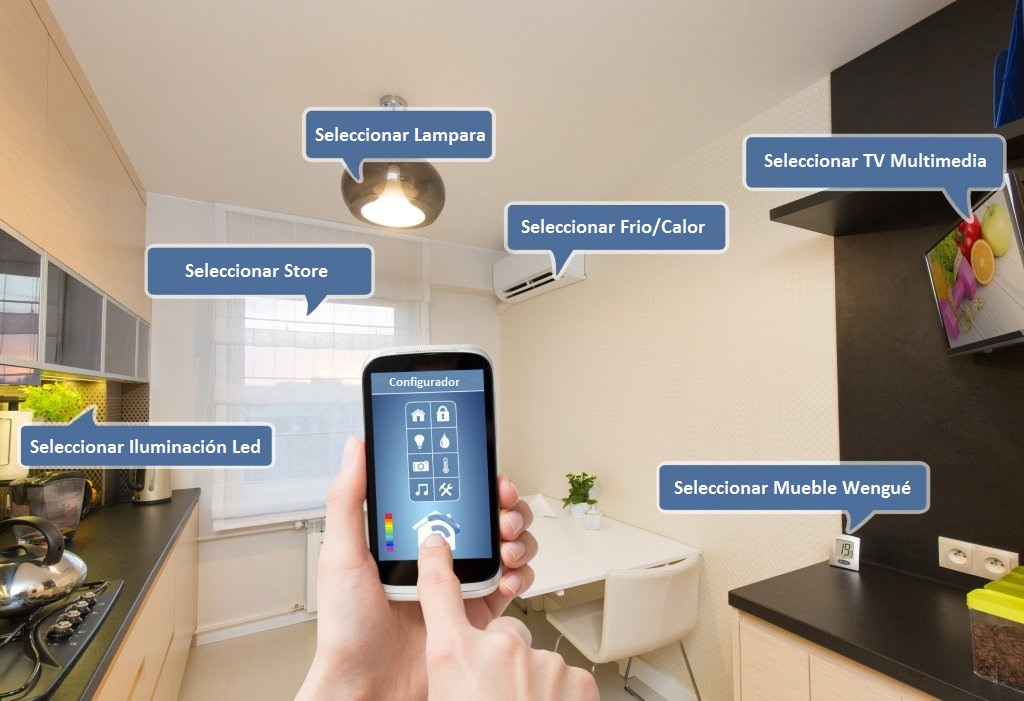 Marketing de proximidad y beacons en el sector inmobiliario